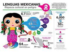 En ésta linda infografía podemos conocer la diversidad de lenguas indígenas que existen en nuestro país