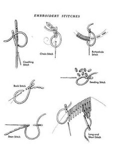embroidery stitches - Yahoo Image Search Results