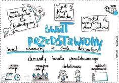 Polish Language, School Grades, Homeschool, Study, Lettering, Writing, Therapy, Literatura, Studio