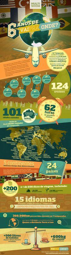 6 Anos de Vai Pra Onde - Multishow http://multishow.globo.com/Vai-Pra-Onde/Infografico.shtml