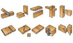 Elements RAPPROCHES Pièces dessinées de manières très simple avec peu d'ombre pour ne pas parasiter la lecture des montages. Eléments tr-s répprochés permettant une lisibilité optimale des différents car les pièces sont comme presque montées, d'où une lecture rapide de la technique dassemblage.