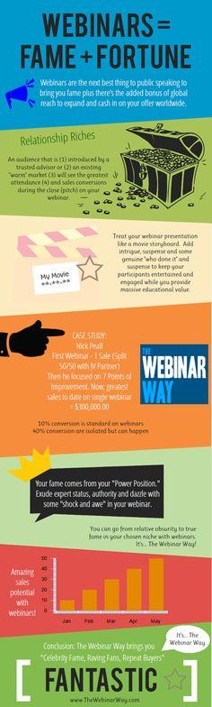 #Webinars =Fame+Fortune via @thewebinarway