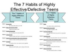 Worksheets 7 Habits Of Highly Effective Teens Worksheets complete unit plan for sean coveys the 7 habits of highly effective teens common core state reading my classroom pinterest sea
