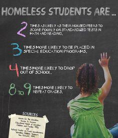 7 Best Homelessness Quotes Images Homeless Quotes Helping The