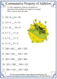 ... Properties Of Addition, Associative Property and Commutative Property
