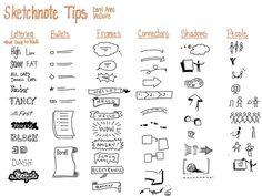 studyspoinspo: sketch notes, useful for visual learners!