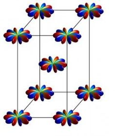 Schematic picture of the state with the hidden order clarified in the present study. © Hiroaki Ikeda. #UTokyoResearch