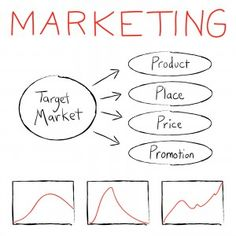 plan de marketing: http://jardindeideas.net/guia-para-elaborar-un-plan-de-marketing/