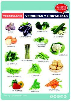 Láminas para trabajar el vocabulario campo semántico verduras hortalizas