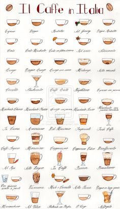 Il Caffe in Italia by GisaPizzatto on DeviantArt This one will be placed in my kitchen! Italians love their coffee and even if I'm a tea person, I can understand why coffee's so popular in Italy. There are more than 50 types of coffe, the ones . Coffee Type, Coffee Art, Coffee Shop, Bar Kunst, Italy Coffee, Coffee Infographic, Process Infographic, Italian Language, Learning Italian