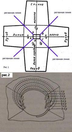 Круговое вязание от ворота