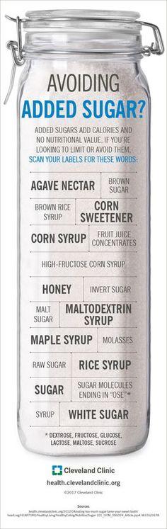 Sugar free #sugarfree Find recipes at: www.theworldaccordingtoeggface.com