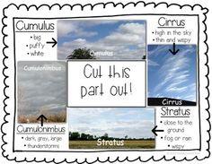 Cloud Finder Viewer Weather