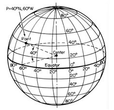 Latitude And Longitude Finder
