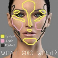 Where does your makeup actually go?