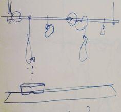 Sketchbook detail 2017  Ink  #contemporaryart #conceptualart #contemporarydrawing #conceptualdrawing #sketch #sketchbook #jodyhamblin #wip