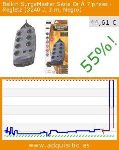 Belkin SurgeMaster Série Or À 7 prises - Regleta (3240 J, 3 m, Negro) (Ordenadores personales). Baja 55%! Precio actual 44,61 €, el precio anterior fue de 99,36 €. http://www.adquisitio.es/fabricado-marca/belkin-surgemaster-s%C3%A9rie-0