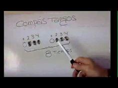 YouTube compás de tangos flamencos