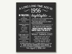 El año 1956 personalizado 60 cartel imprimible por JustAPeekAHoo