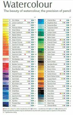 Derwent - Watercolor Pencils - Shows Lightfast Ratings & which colors are contained in which sets.