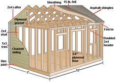 Diagrams, plans, and instructions for building a 7-by-12-foot gable-roof shed or playhouse