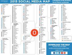 Tour d'horizon des médias sociaux en 2015