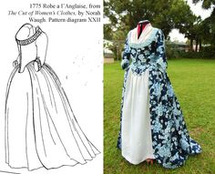 The Antique Sewist: 1780 Robe a l'Anglaise - Norah Waugh XXII