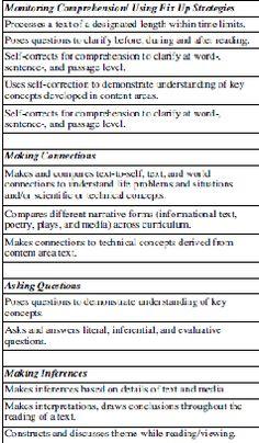 this is a list of sample iep goals for social understanding rh pinterest com