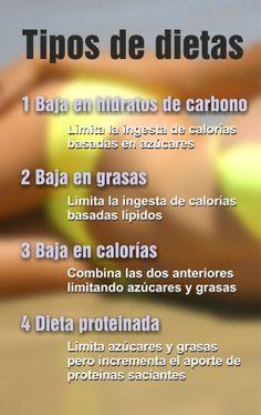 Dieta para adelgazar - mente sana in corpore sano