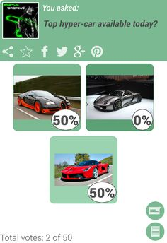 I posted this question on VotR, need some votes!