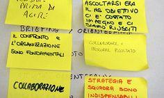 Formazione, Verona, collaborazione, teamwork