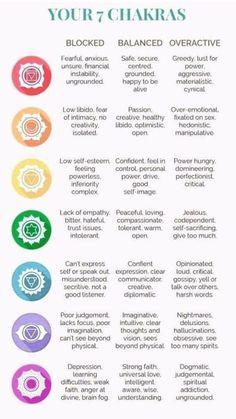 Chakra Meditation, Kundalini Yoga, Yoga For Chakras, Meditation Music, Meditation Altar, Easy Meditation, Meditation For Beginners, Meditation Space, Chakras In Body