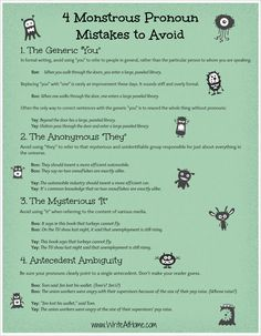 4 Monstrous Pronoun Mistakes to Avoid (when writing a formal essay or story) Grammar And Punctuation, Grammar Tips, Teaching Grammar, Teaching Writing, Writing Help, Writing Skills, Teaching English, Learn English, Writing Tips