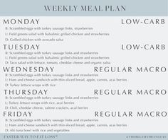 Planning Budget, Meal Planning, Tapas, Carb Day, Weight Loss Meal Plan, Meals For The Week, Lose Belly Fat, How To Plan, Friday