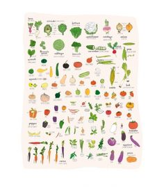 Veggie list. What are your faves?