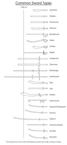 Medieval book reference: common sword types
