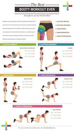 Six-pack abs, gain muscle or weight loss, these workout plan is great for women…. Six-pack abs, gain muscle or weight loss, these workout plan is great for women. Fitness Workouts, Pilates Workout, Fitness Motivation, Butt Workouts, Stretches Before Workout, Stairs Workout, Six Pack Abs Workout, Squat Workout, At Home Hamstring Workout