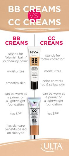 BB Cream vs. CC Cream: Here's the difference. Both offer makeup coverage with skincare benefits, with CC cream offering the added benefit of color correcting your skin tone. Tip: with so many options on the market now, a good rule of thumb is that true BB and CC creams are way more than simply tinted moisturizers. They offer benefits such as brightening, hydrating, firming, or even tackling skin issues like acne or fine lines.
