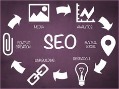 5 Easy SEO tips to boost your site Top Digital Marketing Companies, Seo Marketing, Content Marketing, Social Media Marketing, Professional Seo Services, Power Of Social Media, Website Design Services, Seo Strategy, Seo Tips
