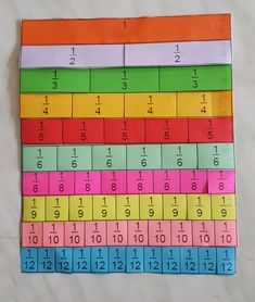 Teaching Multiplication, Math Fractions, Primary Teaching, Teaching Math, Math For Kids, Fun Math, Math Resources, Math Activities, Montessori Math