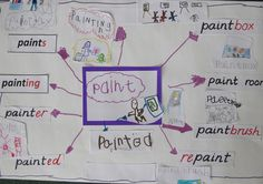 beyond the word - Word Study for early primary