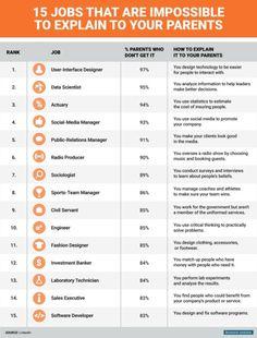 15 профессий, суть которых сложнее всего объяснить родителям / Украинский бизнес ресурс