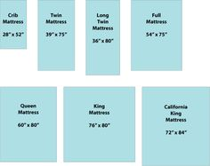 Mattress Sizes Chart - It's easier to design a quilt once you know standard mattress sizes.