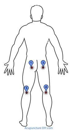 Hipertrofia Prostática Benigna