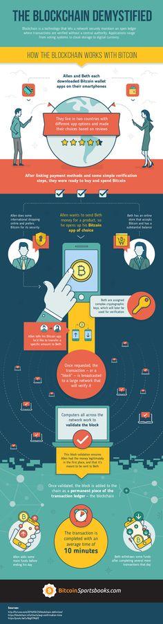 The Blockchain Demystified #blockchain