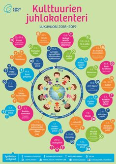 Kulttuurien juhlakalenteri on julkaistu Early Childhood Education, Work Inspiration, Kids Education, Pre School, Social Studies, Ramadan, Infographic, Kindergarten, Religion