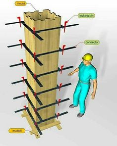 BuildingHow > Products > Books > Volume A > The construction > The formwork Concrete Structure, Building Structure, Steel Structure, Building A House, Civil Engineering Design, Civil Engineering Construction, Systems Engineering, Framing Construction, Construction Tools