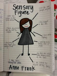 Social Studies Ideas for Elementary Teachers: Sensory Figures for Social Studies Notebooking--- Students can create a diagram of an important person in history and write facts about them, how they might have felt, and other things about their experiences!  Great way for students to get involved and get a chance to see what it was like to live in another era. -- Cassandra Wesner