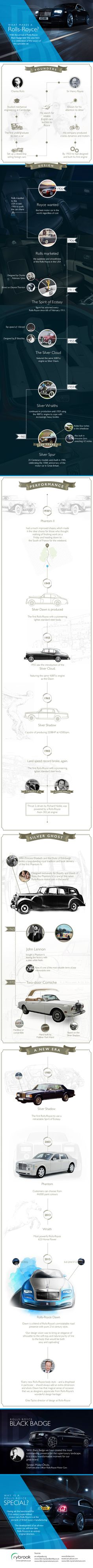 What Makes A Rolls-Royce? #Infographic #Transportation #Cars