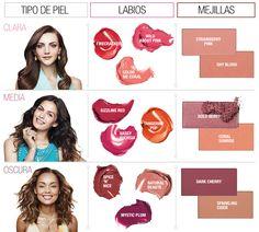 Maquillaje según tu tipo de piel